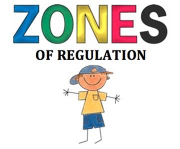 Zones of Regulation.jpg