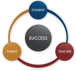 Triad Success.jpg